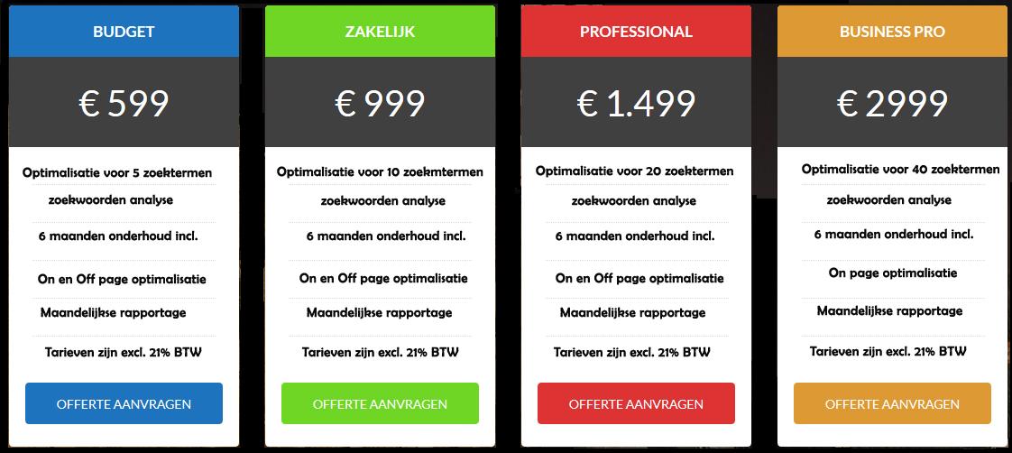 zoekmachine optimalisatie kosten